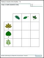 Math matiques en maternelle grande section for Tableau logique